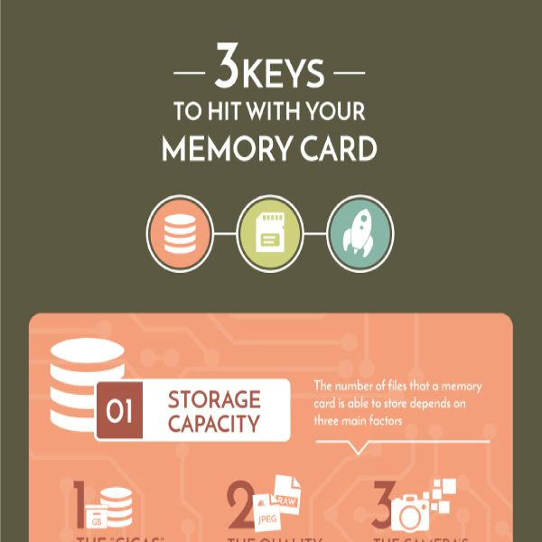 What to Consider When You Buy a Memory Card [by FONEXION © -- via #tipsographic]. More at tipsographic.com