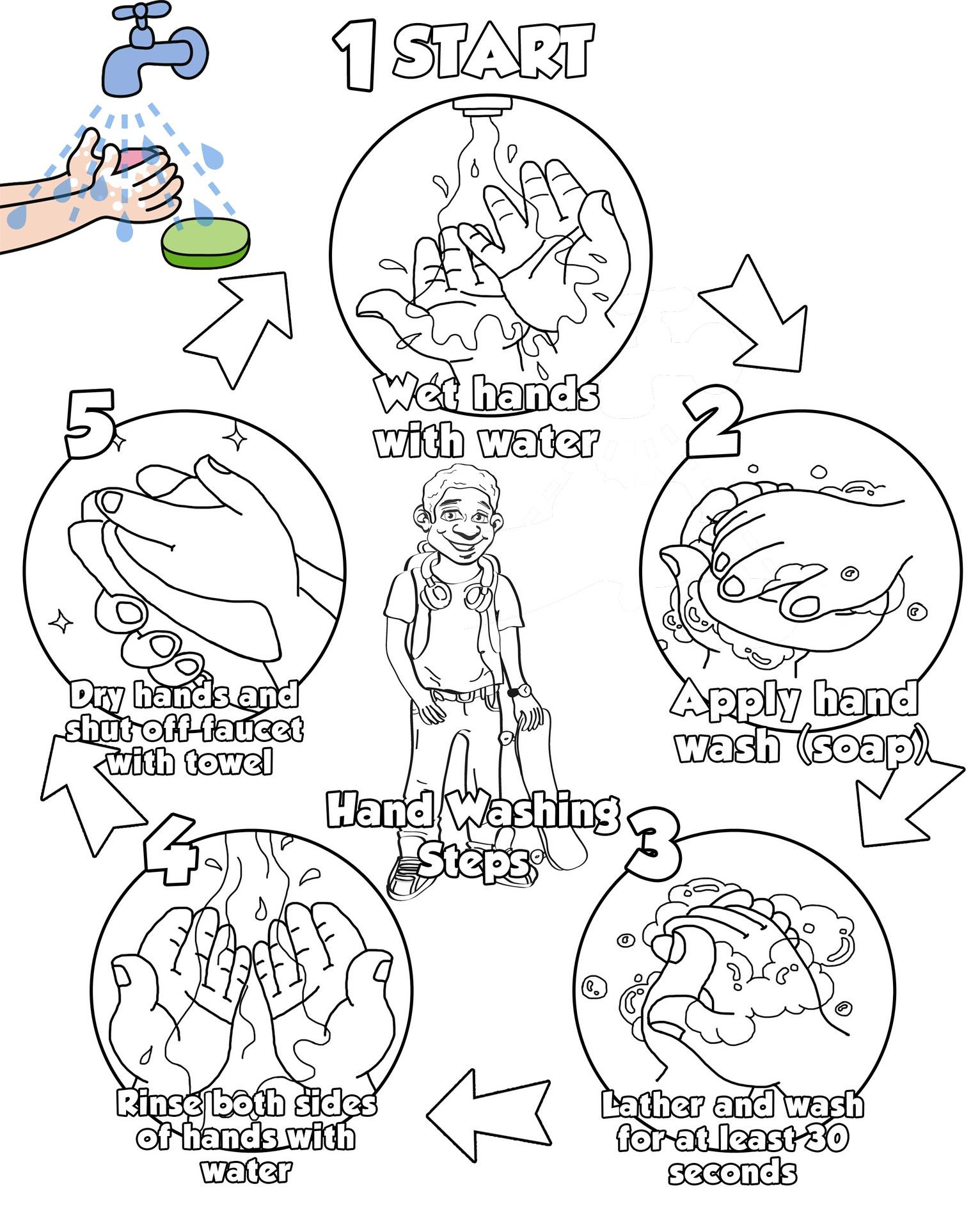 Washing Hands 5 Steps Coloring Picture Copy