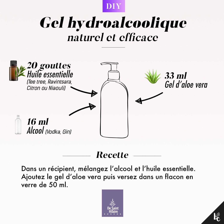 5 Bonnes Raisons De Fabriquer Ses Cosmetiques Maison Produits De