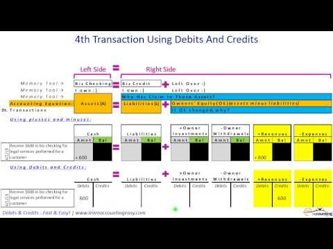 How to use Debits \ Credits to Record Transactions \ Prepare - new 7 projected income statement