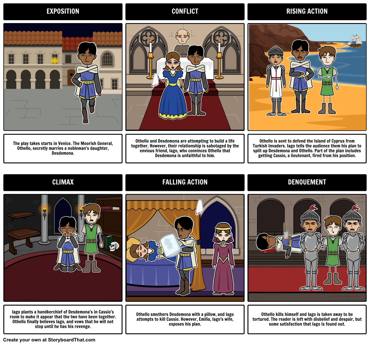 notes on tragedy and othello The tragedy of othello in a special guide for this year's leaving cert students, pat hunt looks at shakespeare's uniquely human tragedy about the moor of venice november 21 2007 12:00 am.