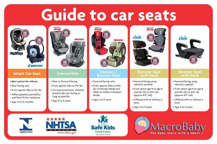 Car seat chart also kids stuff   baby seats rh pinterest