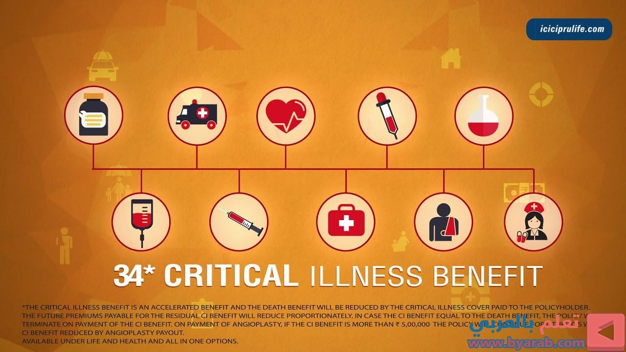 Icici Pru Term Insurance Critical Illness Benefit Check More At