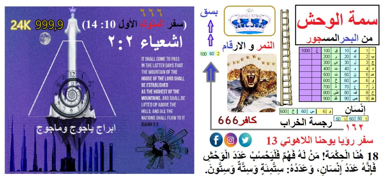 م ن ه و الو حش في س فر الرؤيا 10 Things Map Lord