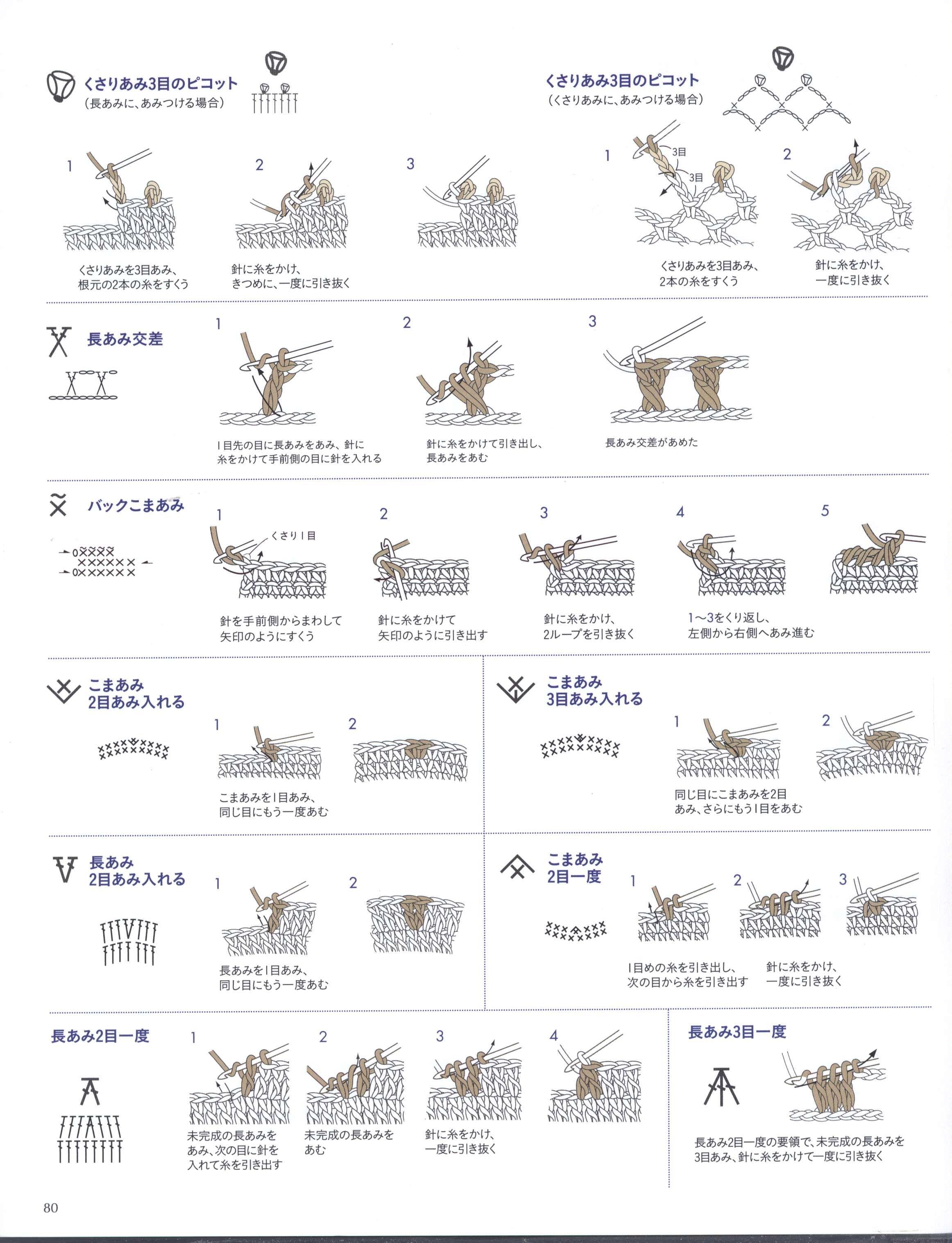00080.jpg | Stricken, Häkeln - Zeichenerklärungen, Übersetzungen ...