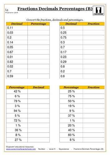 Fractions Decimals Percentages B Maths Worksheets Math Worksheet Math Math Resources