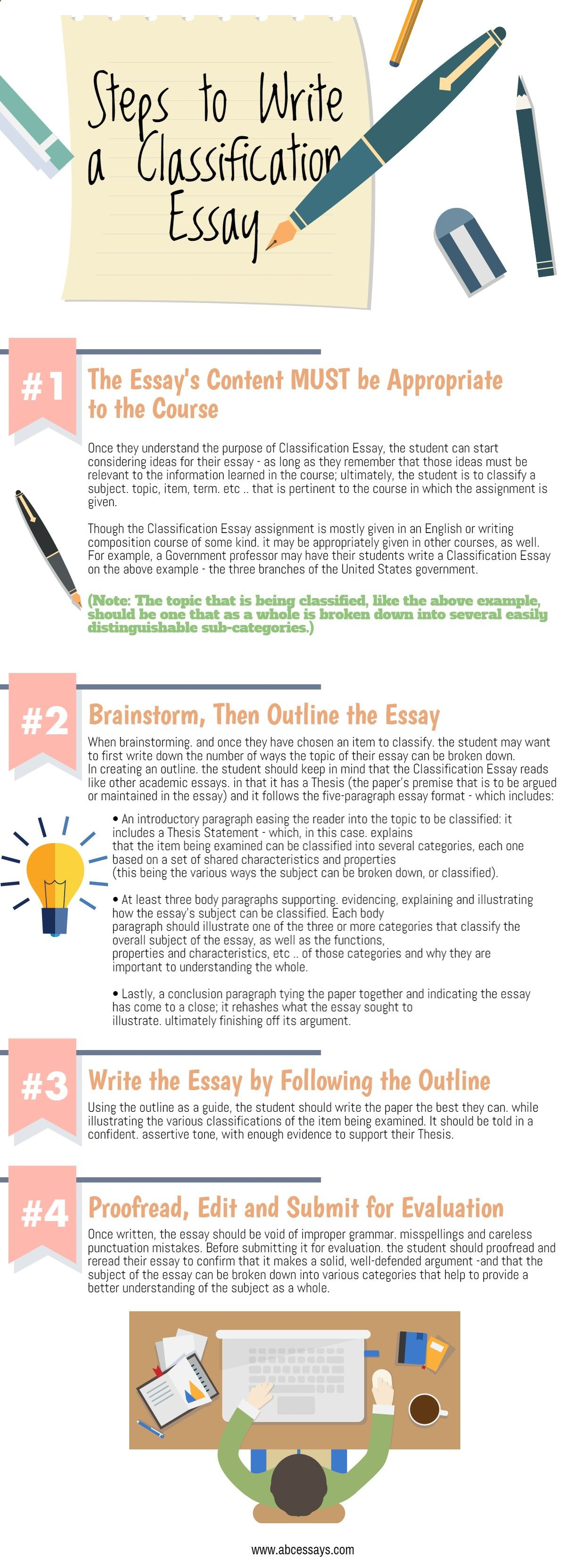 Step To Writing A Classification Essay Include Choosing Topic That S Relevant The Course Brainstorming And Outlining Topics Steps