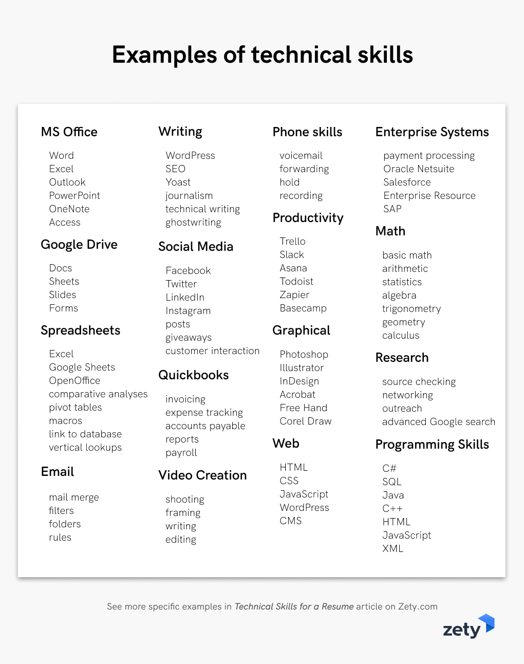 Examples Of Technical Skills Resume Writing Tips Resume Skills List Resume Advice