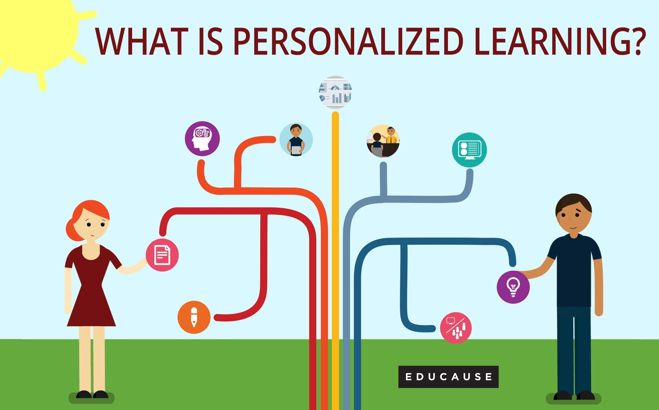 second city bees what is personalized learning second city bees