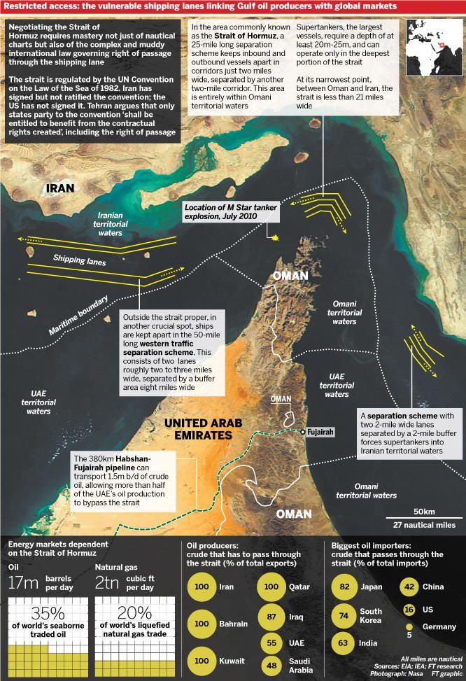 Middle East Map Strait Of Hormuz.Iran And The Strait Of Hormuz Infographic Geopolitics