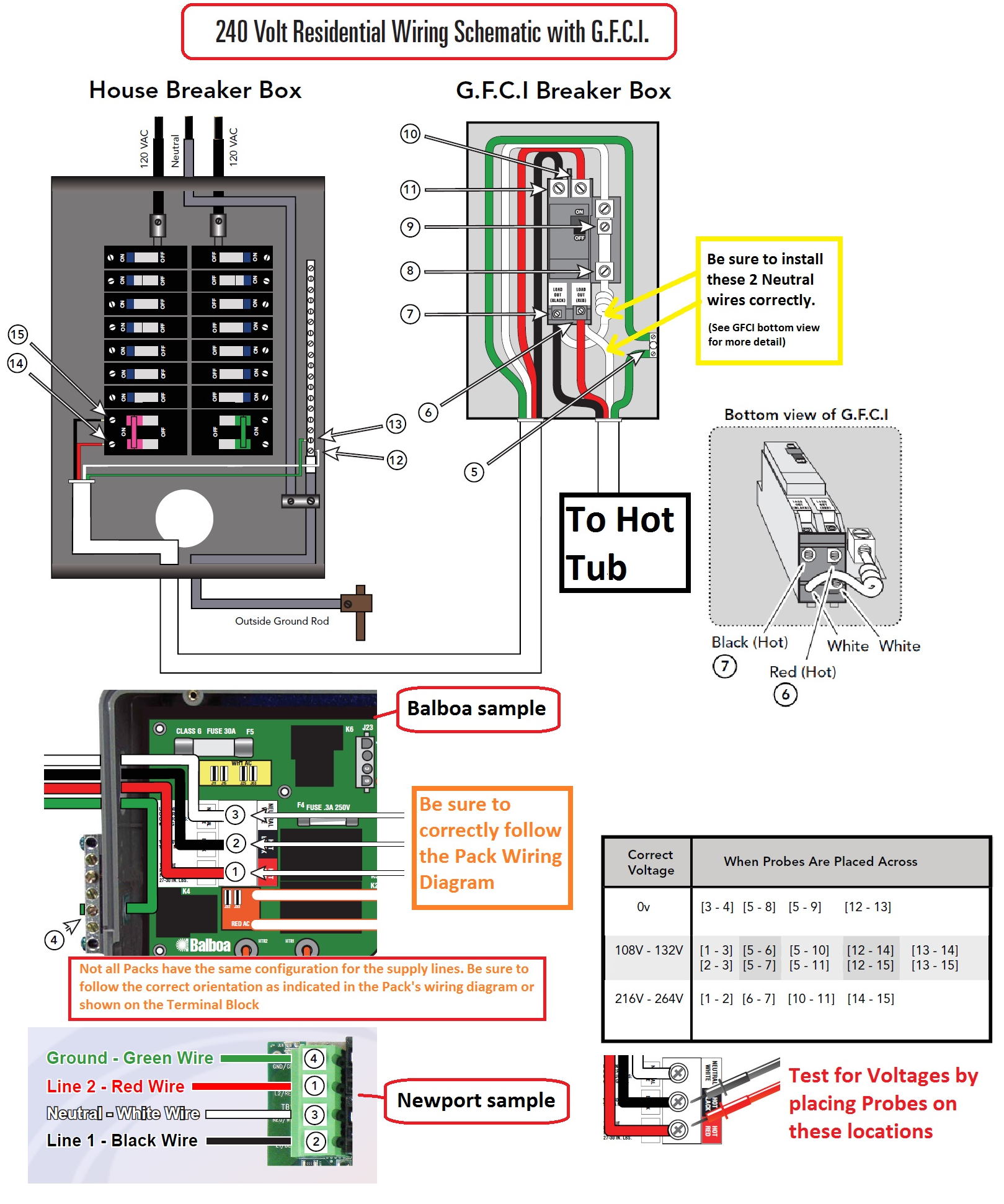 New Gfci Wiring Diagram For Hot Tub Diagram Diagramsample Diagramtemplate Wiringdiagram Diagramchart Worksheet Hot Tub Delivery Submersible Pump Diagram
