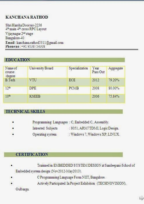 Compiling A Cv Sample Template Example Ofexcellent Curriculum