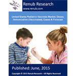 Pediatric Vaccines market for United States is a multi-billion dollar industry. The value of United States pediatric vaccines market alone is expected to reach more than US$ 18 Billion by 2020.