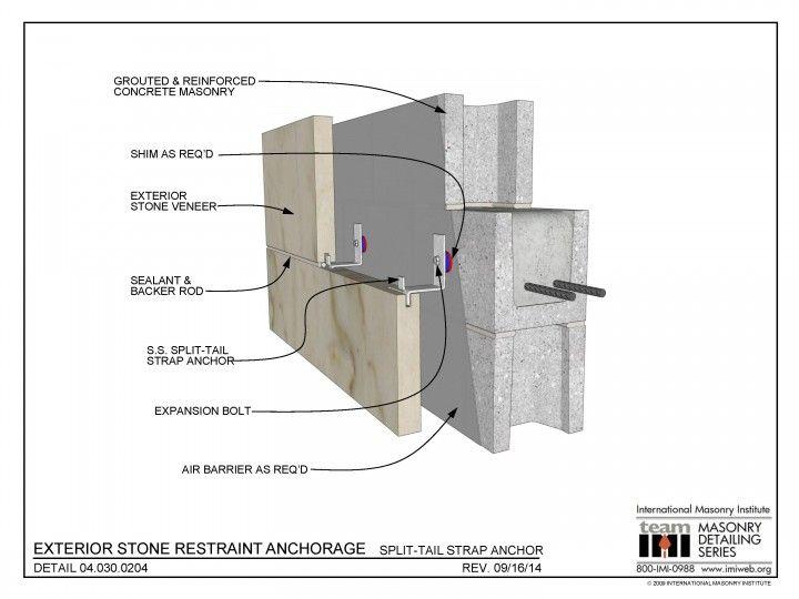 04 030 0204 Exterior Stone Stone Facade Stone Cladding