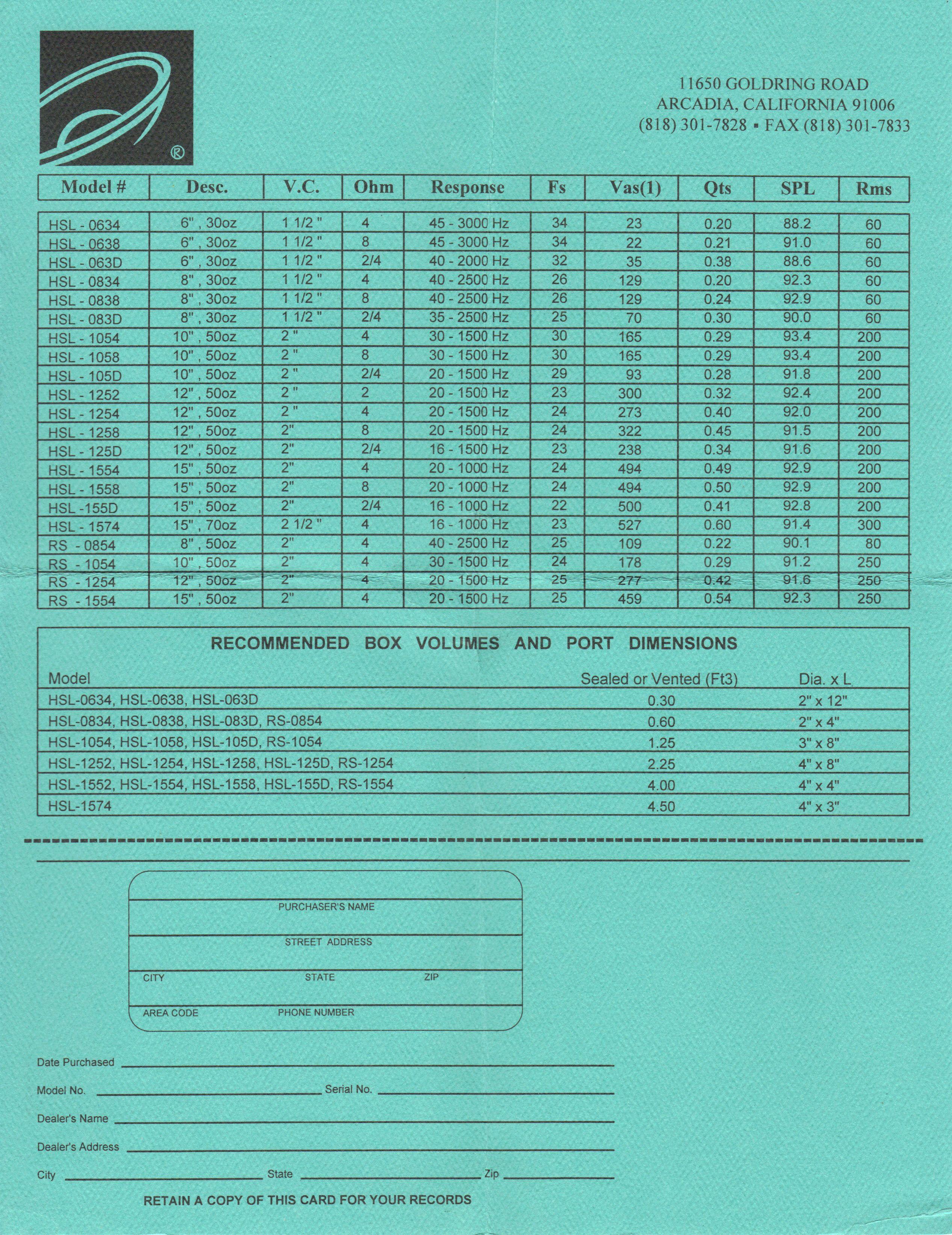 Hollywood Sound Labs ~ Speaker Spec Sheet and Subwoofer Box Volume ...