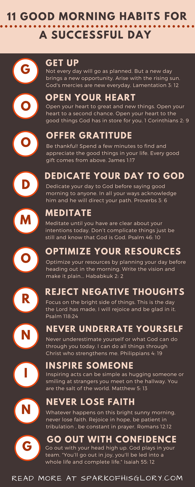 11 Good Morning Habits For A Successful Day Family Rules Guides