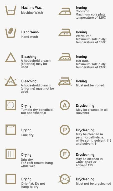Cleaning Symbols On Clothing Laundry Pinterest Fabrics