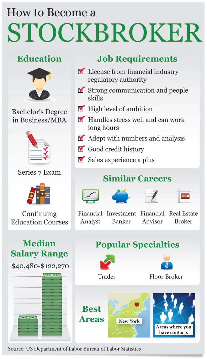 How To Become A Stockbroker #Infographics #Jobs | Infographics