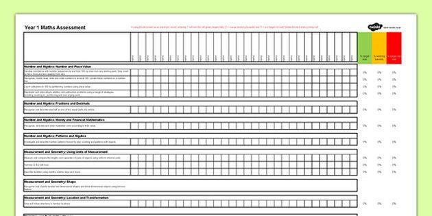 Australian Curriculum Year 1 Maths Assessment Spreadsheet Supply