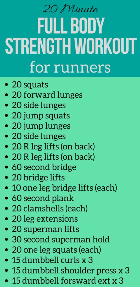 At Home Strength Training Workout for Runners – Runnin' for Sweets