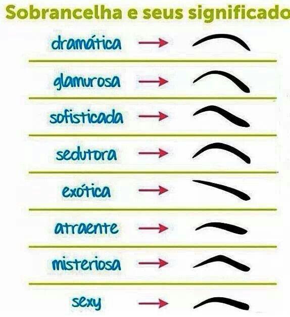 Significado del tipo de cejas rostro Pinterest - Tipos De Cejas