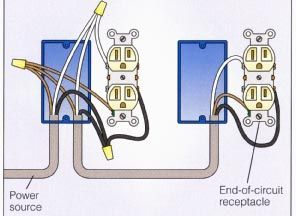outlet wiring diagram i m pinning a few of these here nice to keep rh pinterest com 3-Way Switch Wiring Examples 3-Way Switch Wiring Examples