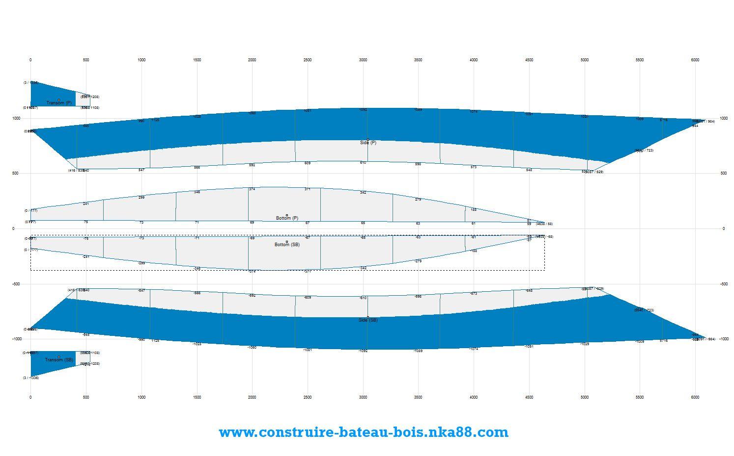 free-boat-plans-marine-plywood-cuts-stich-and-glue.jpg (1494×930)
