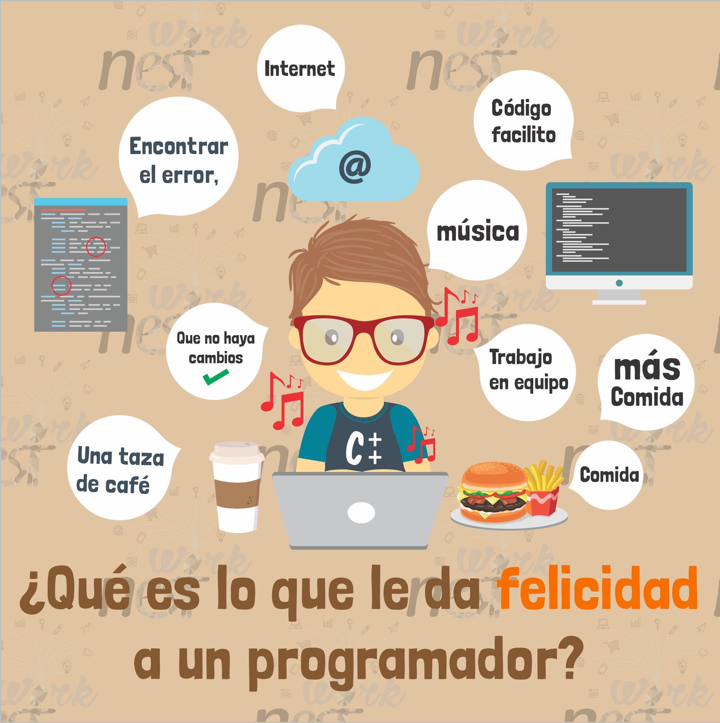 La Felicidad De Un Programador Desarrollo De Software Clases De Computacion Informatica Y Computacion