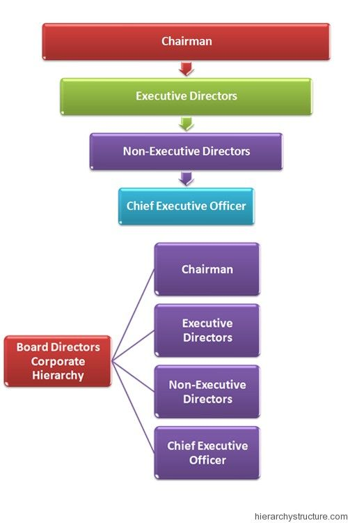 Company secretary executive course study material