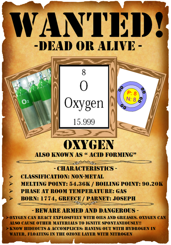 The periodic poster project is designed as an introduction to the chemistry notes the periodic poster urtaz Choice Image