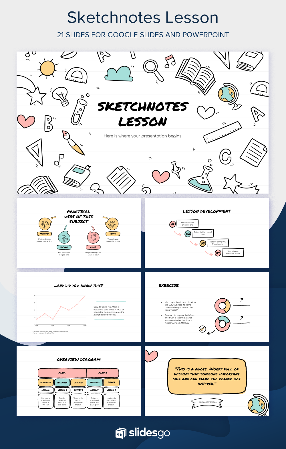 Turn Your Lesson Into An Easy Teaching Experience With Thi Free Sketchnot In 2020 Powerpoint Presentation Design Template Cute Templates How To Read A Medical Journal Article Ppt