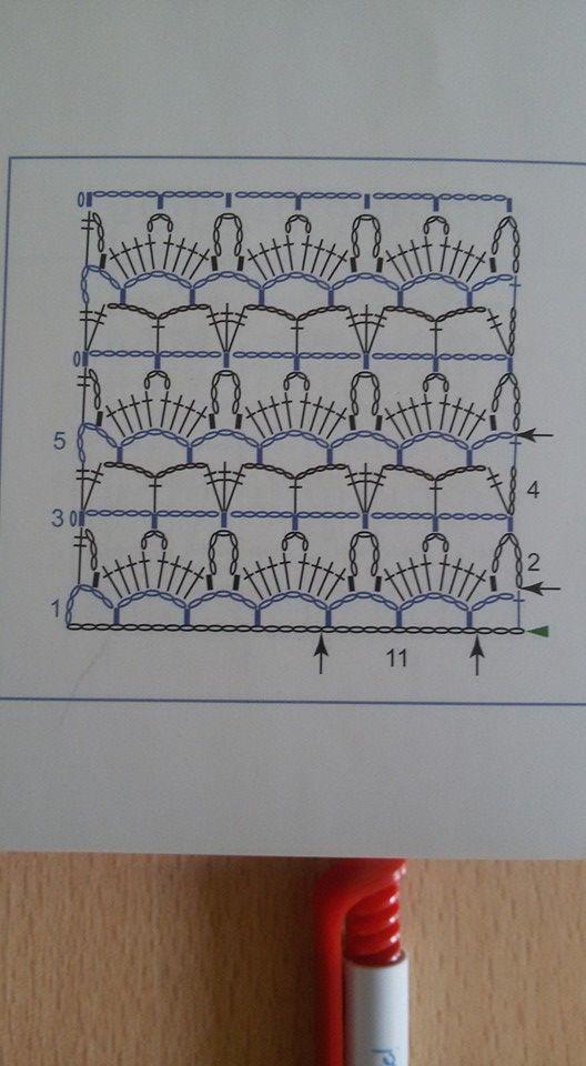 Kantsteek Patroon Haken Crochet Pinterest Patroon Haken En