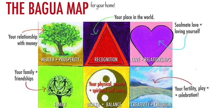 FREE Feng Shui Modern Bagua Map for your home designed + created by - feng shui garten bagua