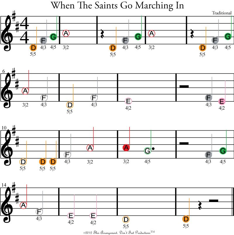 Easy Guitar Sheet Music For When The Saints Go Marching In