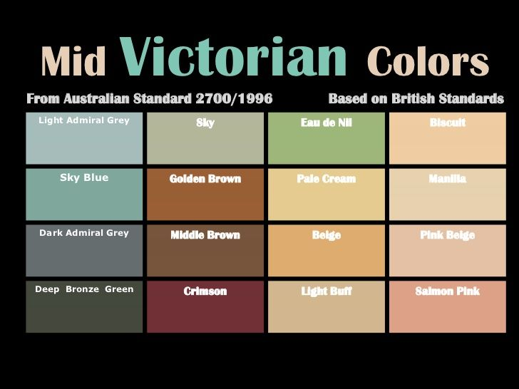 Mid VictorianColorsbr From Australian Standard 2700 1996 Based