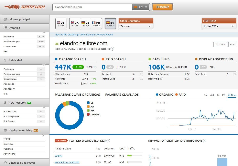 SEMrush: la guía definitiva en español | Seo search engine, Search ...