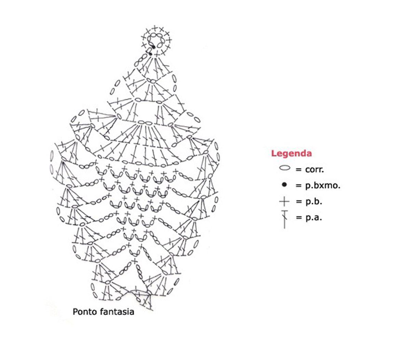Crochet Earrings Diagrams Wiring Diagrams The