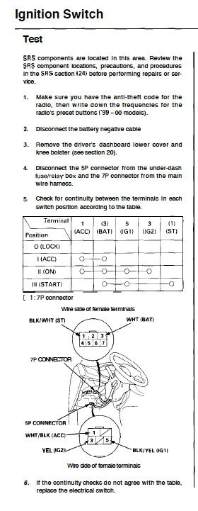 Honda Main Relay Wiring Diagram Bookingritzcarlton Info Diagram Relay Writing