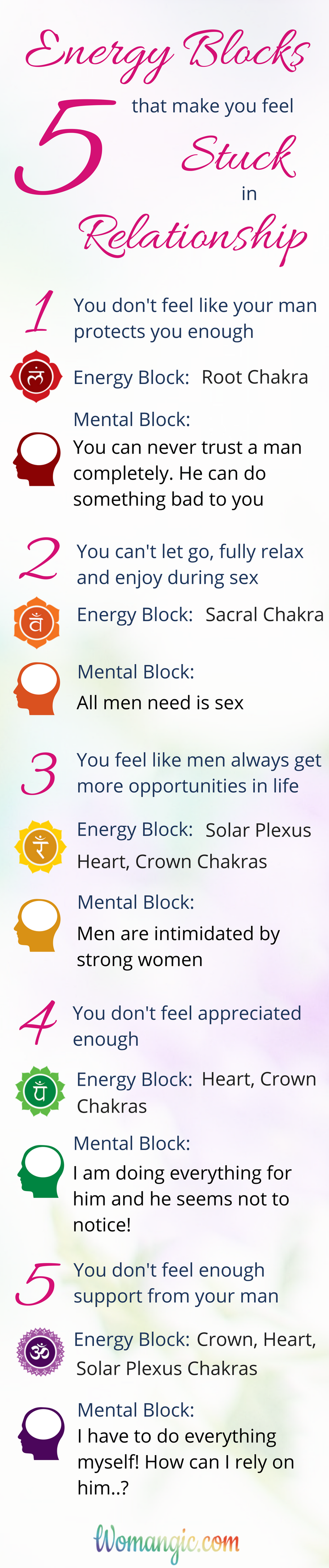 5 Energy Blocks That Make You Feel Stuck In A Relationship Chakra Affirmations Chakra Cleanse Chakra Meanings