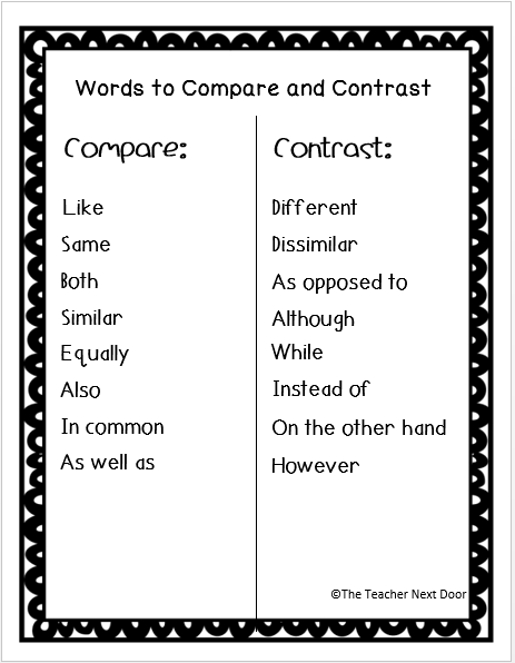Upper Elementary Snapshots Teaching Writing Compare And Contrast Homeschool Writing