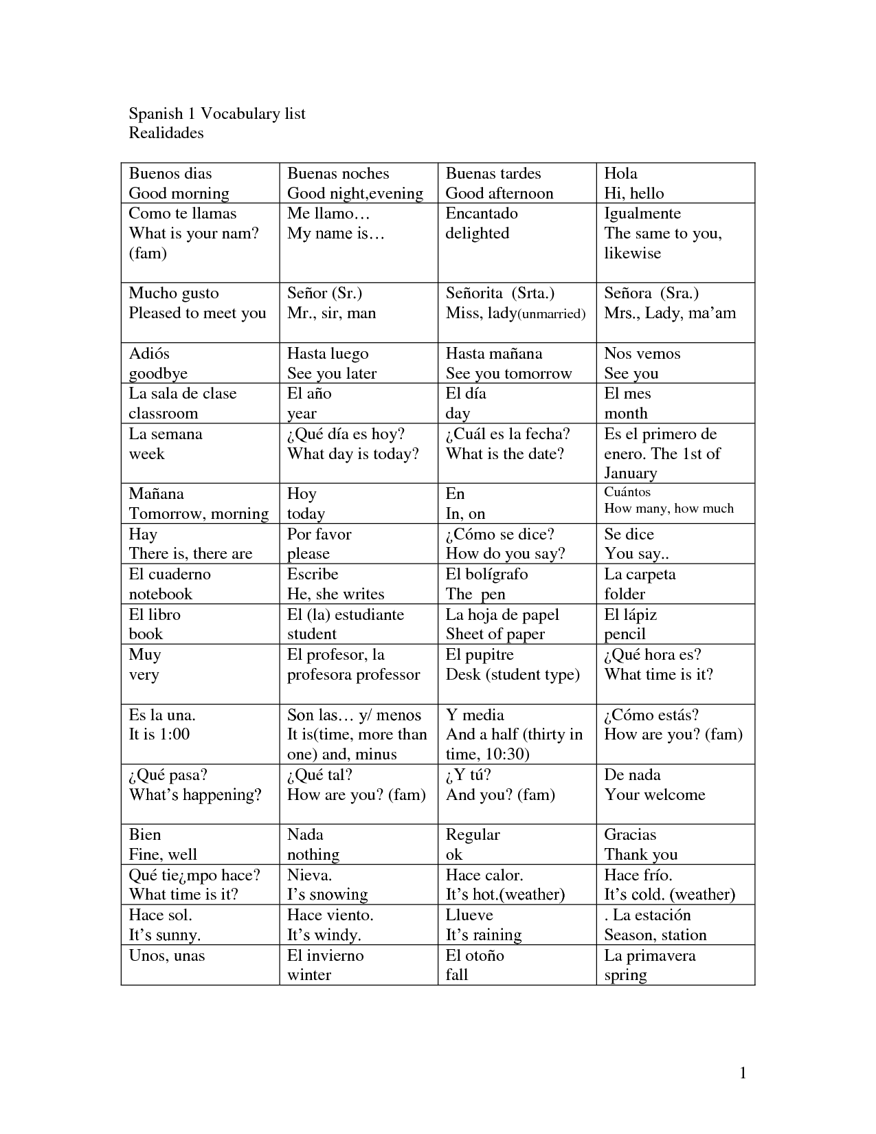 Worksheets Spanish Vocabulary Words   Printable Worksheets and Activities  for Teachers [ 1650 x 1275 Pixel ]