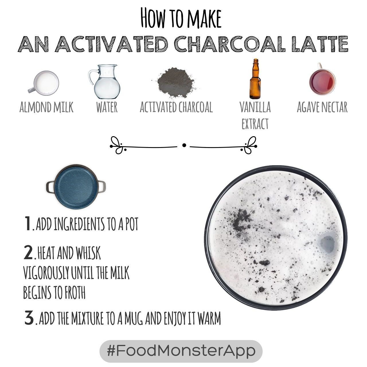 How To Make An Activated Charcoal Latte [Vegan, Gluten