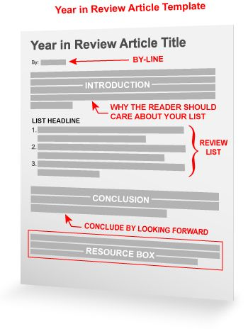 Year In Review Article Template Article Template Article Writing Marketing Insights