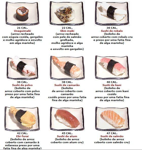 Conhecido Pin de Rachel Watson em Sushi | Pinterest | Armazém, Truque e Dicas UR77