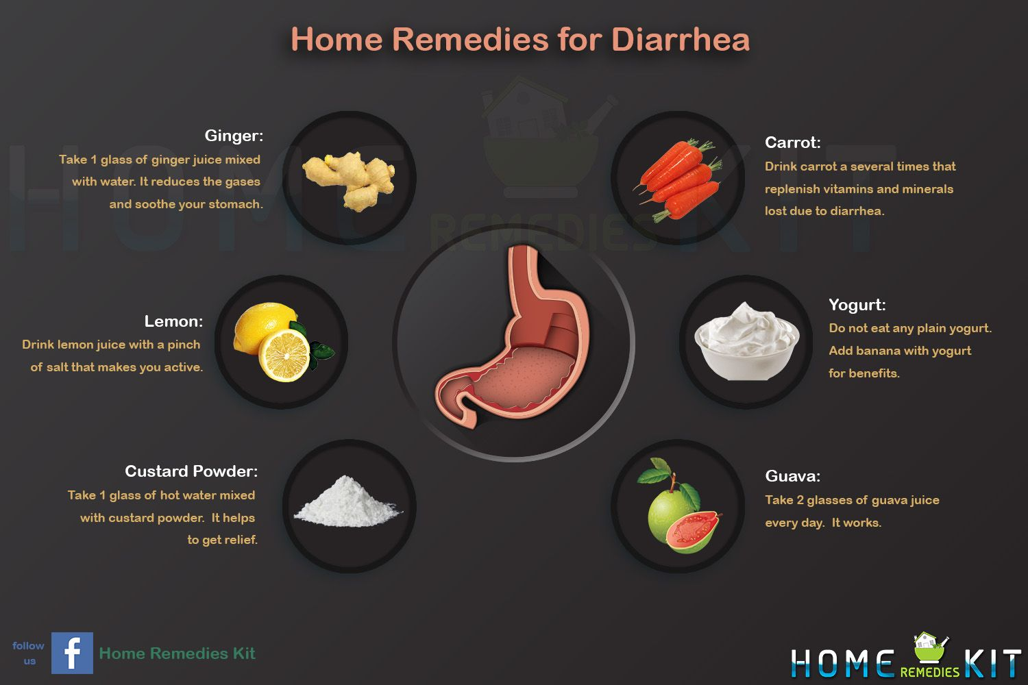 how to stop vomiting and diarrhea home remedies