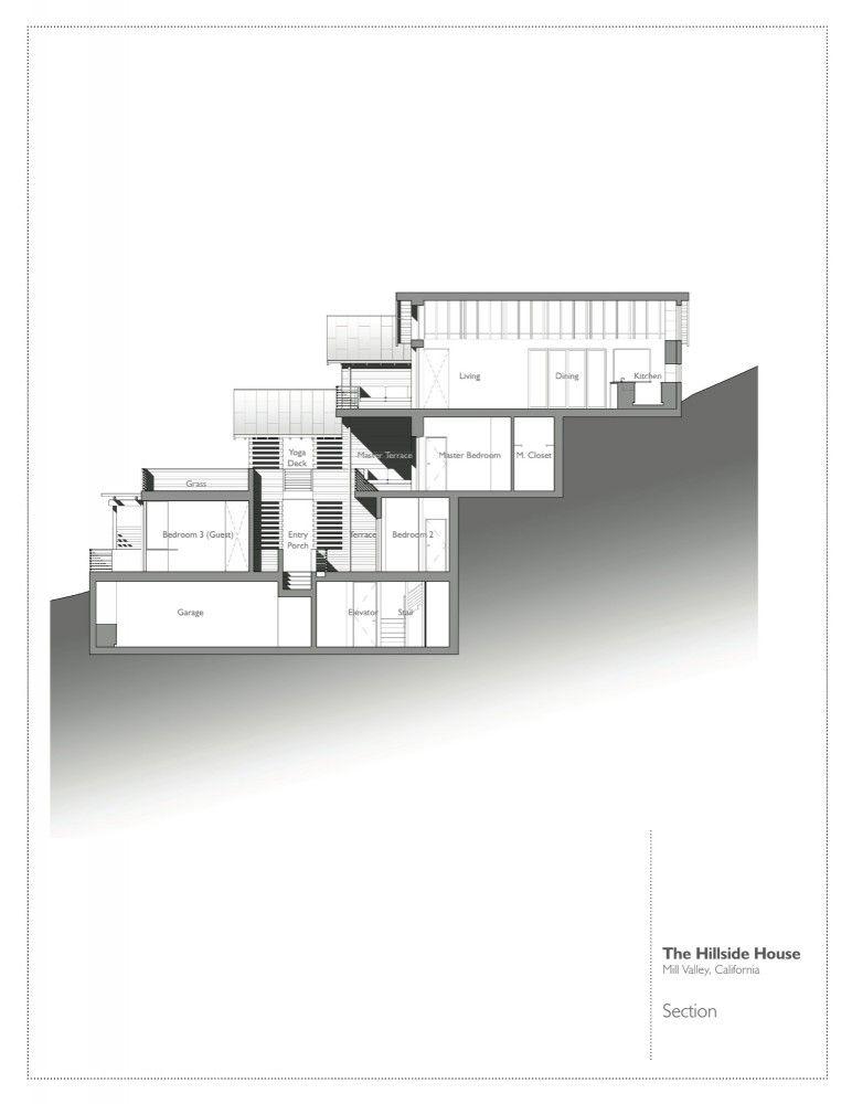 Hillside House Sb Architects Hillside House Architecture Houses On Slopes