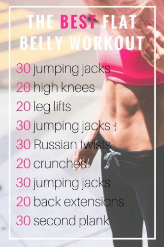 The Best Flat Belly Workout You Can Do at Home