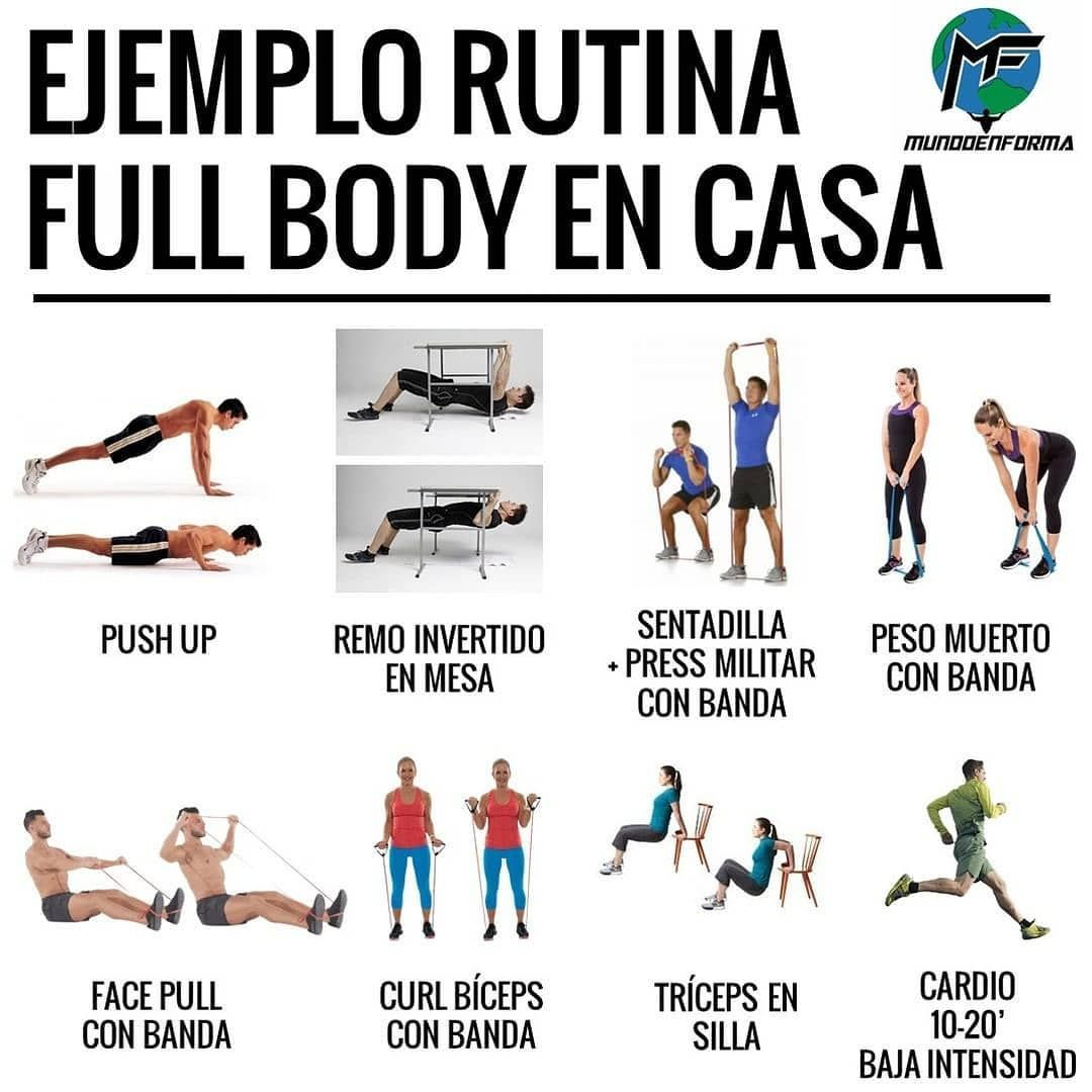 Nutricion Ejercicio Salud S Instagram Post Ejemplo Rutina Full Body En Casa Mundoenforma Oficial Dumbbell Workout At Home Gym Tips Workout