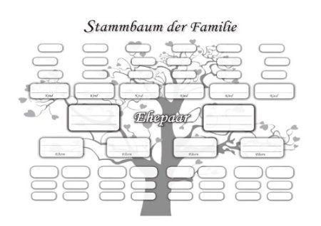 Schön Stammbaum Vorlagen Kostenlos Galerie - Beispiel Business ...