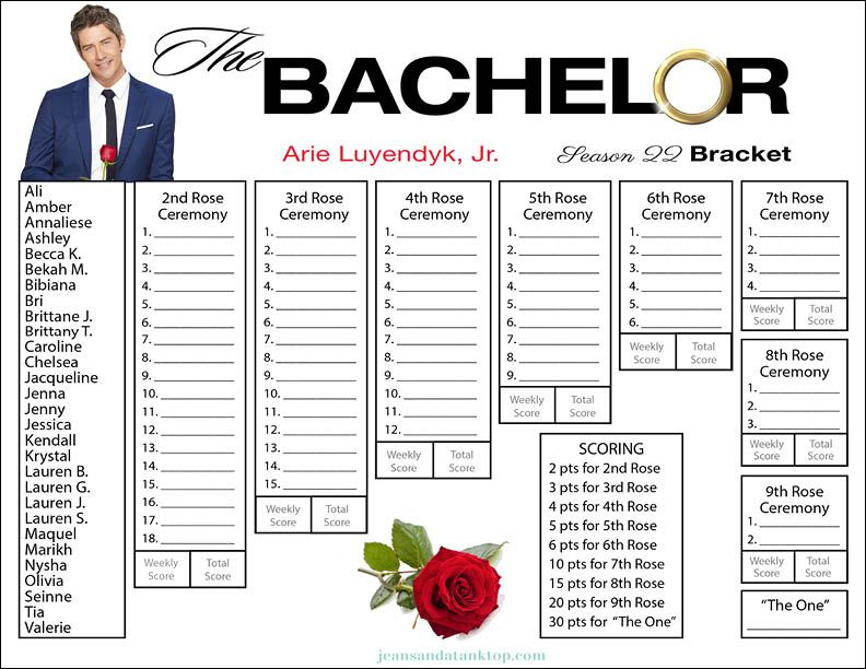 photograph regarding Bachelor Bracket Printable Nick named Arie Luyendyk Bachelor Bracket Period 22 Drama Queens